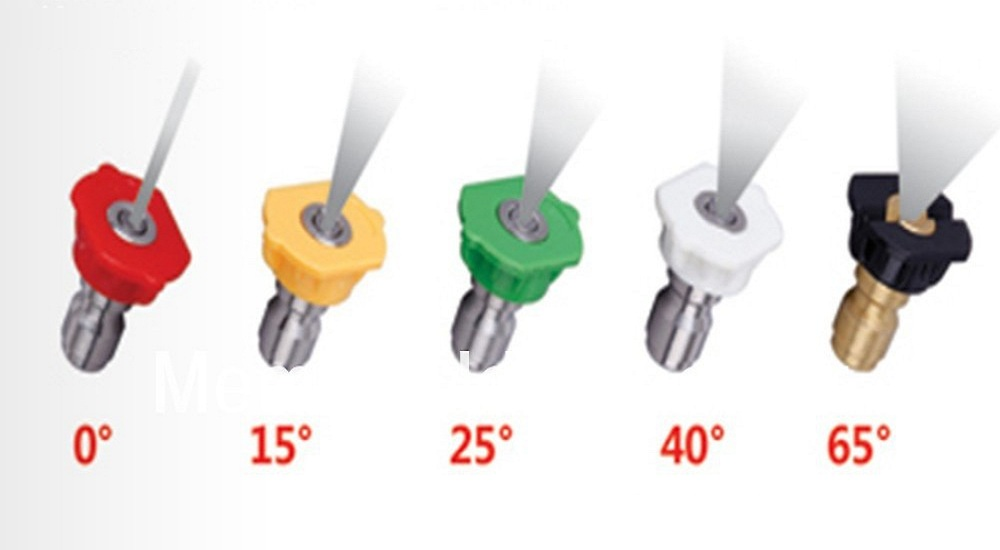 Introduction to Different Nozzles and Attachments